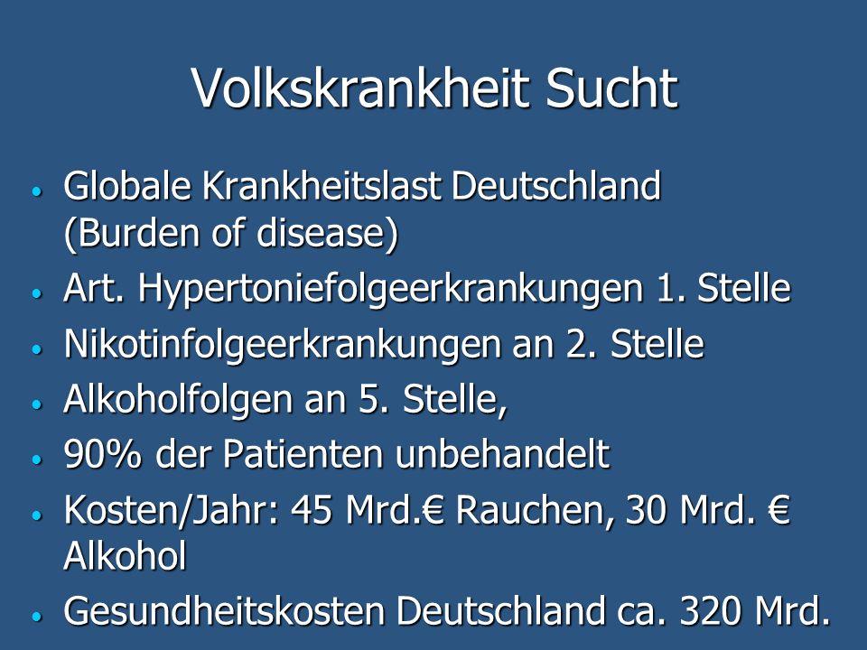 Volkskrankheit Sucht Globale Krankheitslast Deutschland (Burden of disease) Globale Krankheitslast Deutschland (Burden of disease) Art.