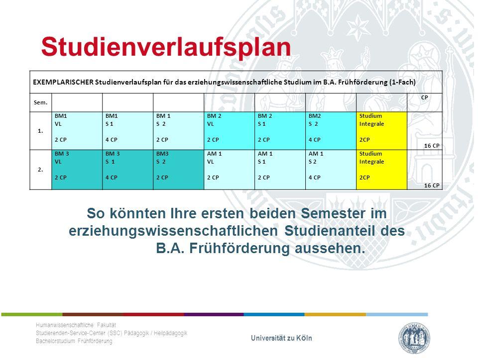 Studienverlaufsplan EXEMPLARISCHER Studienverlaufsplan für das erziehungswissenschaftliche Studium im B.A.