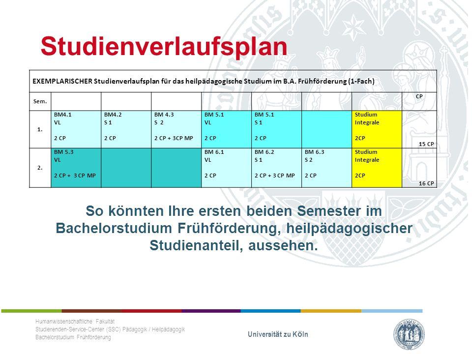 Studienverlaufsplan EXEMPLARISCHER Studienverlaufsplan für das heilpädagogische Studium im B.A.