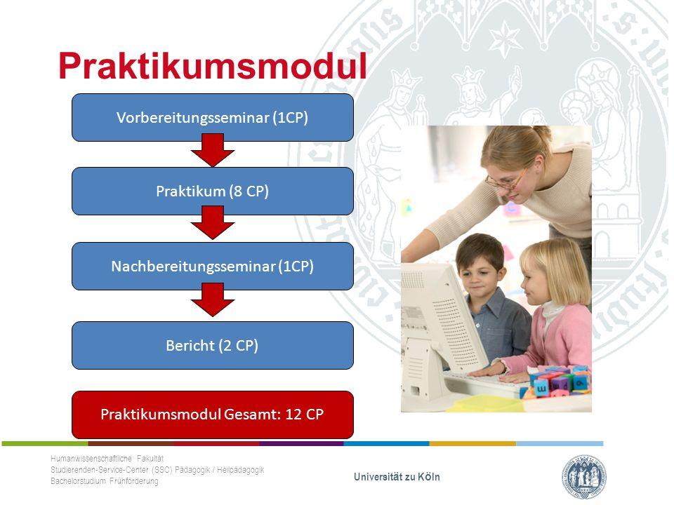 Praktikumsmodul Humanwissenschaftliche Fakultät Studierenden-Service-Center (SSC) Pädagogik / Heilpädagogik Bachelorstudium Frühförderung Universität zu Köln Vorbereitungsseminar (1CP) Praktikum (8 CP) Bericht (2 CP) Praktikumsmodul Gesamt: 12 CP Nachbereitungsseminar (1CP)