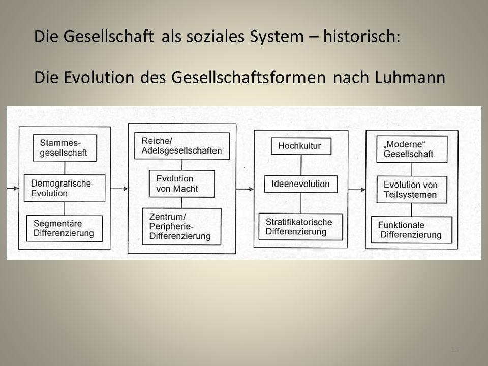 Die Evolution des Gesellschaftsformen nach Luhmann Die Gesellschaft als soziales System – historisch: 13