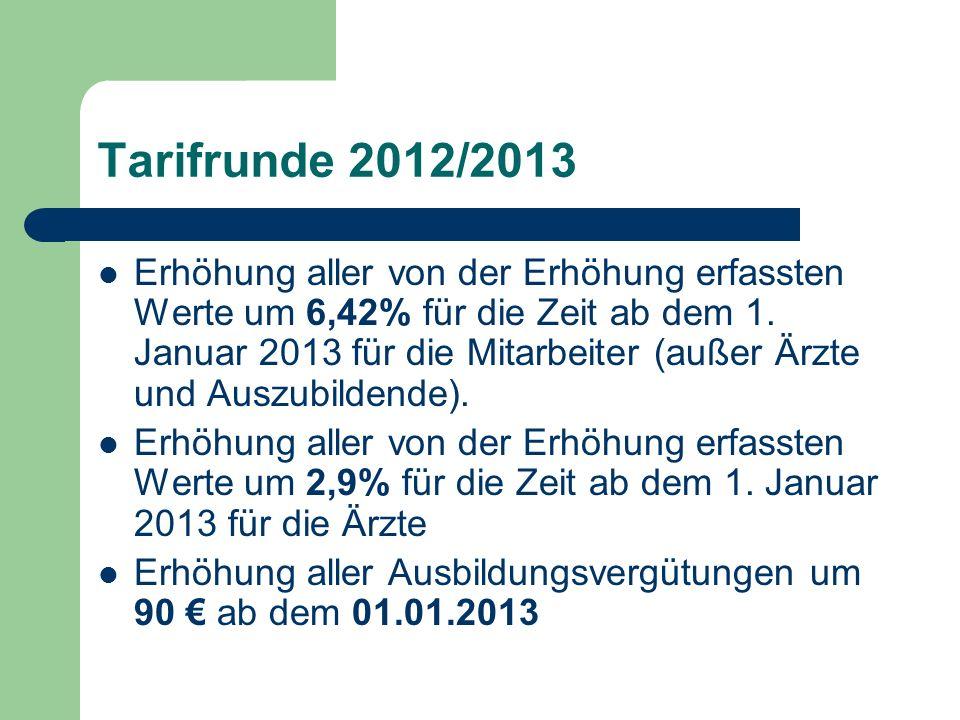 Tarifrunde 2012/2013 Erhöhung aller von der Erhöhung erfassten Werte um 6,42% für die Zeit ab dem 1.