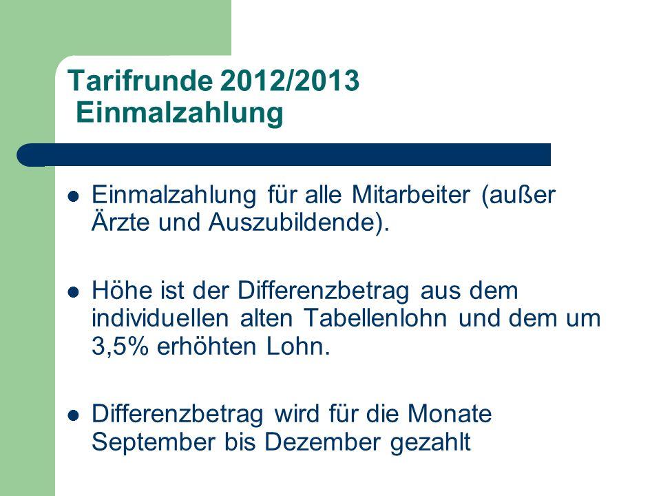 Tarifrunde 2012/2013 Einmalzahlung Einmalzahlung für alle Mitarbeiter (außer Ärzte und Auszubildende).
