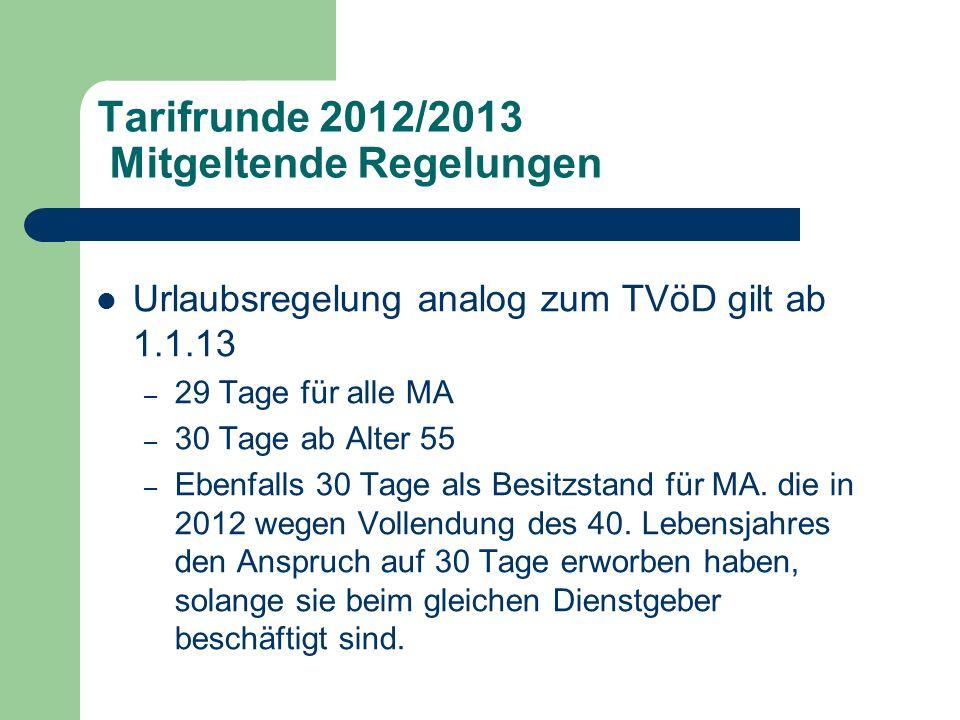 Tarifrunde 2012/2013 Mitgeltende Regelungen Urlaubsregelung analog zum TVöD gilt ab 1.1.13 – 29 Tage für alle MA – 30 Tage ab Alter 55 – Ebenfalls 30 Tage als Besitzstand für MA.