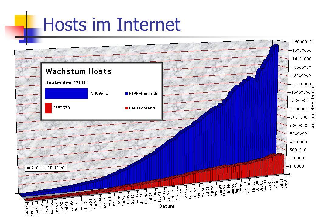 Inhalt Überblick Parameter,Topologien, Wiring, OSI Layer I/II Ethernet, ATM, FDDI, TDSL Layer III/IV IP, Routing, TCP, UDP, ARP, ICMP höhere Layer (VII) DNS, DHCP, NFS, SMTP, SMB Labor Spezialitäten ?????