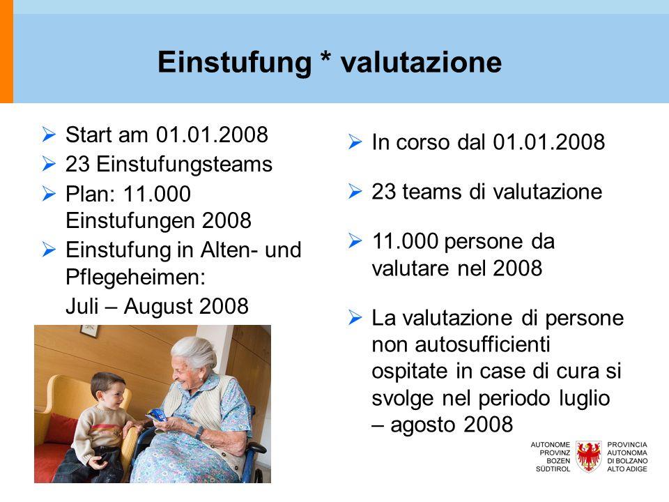 Einstufung * valutazione  Start am 01.01.2008  23 Einstufungsteams  Plan: 11.000 Einstufungen 2008  Einstufung in Alten- und Pflegeheimen: Juli – August 2008  In corso dal 01.01.2008  23 teams di valutazione  11.000 persone da valutare nel 2008  La valutazione di persone non autosufficienti ospitate in case di cura si svolge nel periodo luglio – agosto 2008
