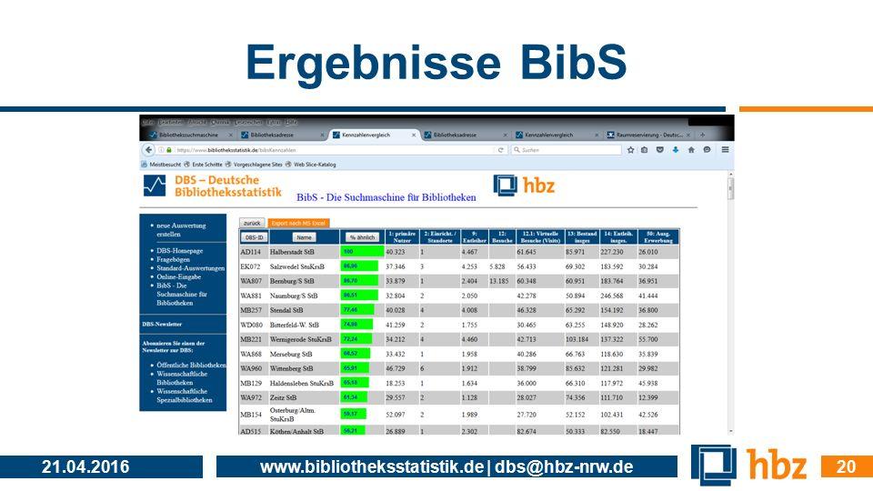 Ergebnisse BibS 21.04.2016 www.bibliotheksstatistik.de | dbs@hbz-nrw.de 20