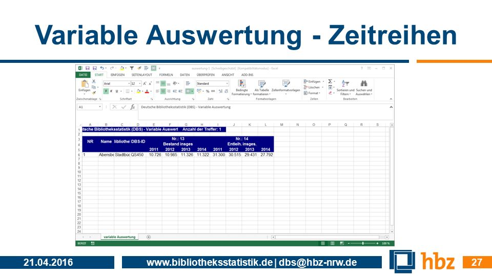 Variable Auswertung - Zeitreihen 21.04.2016 www.bibliotheksstatistik.de | dbs@hbz-nrw.de 27