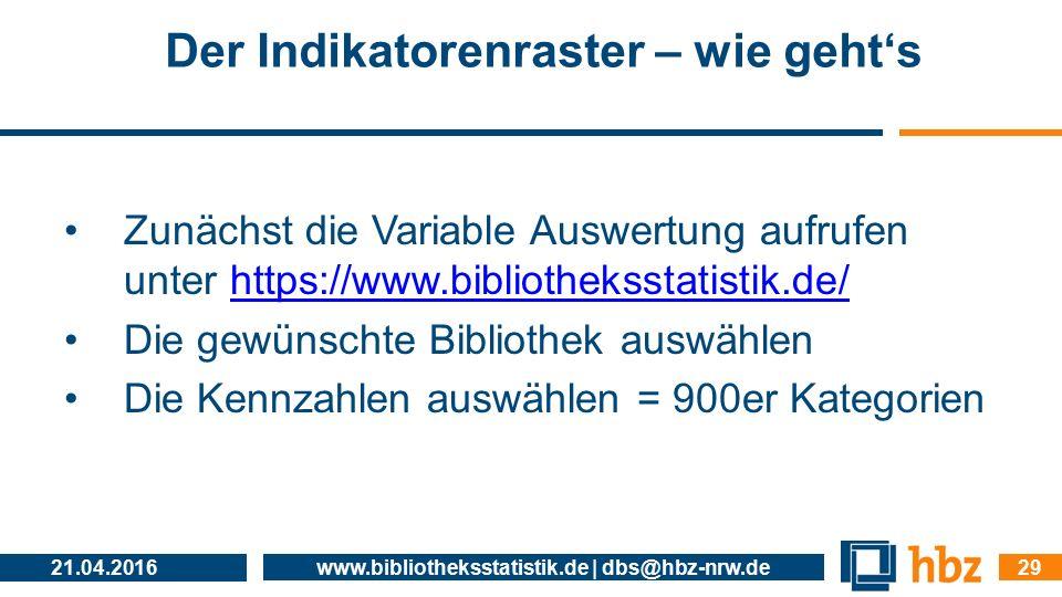 Der Indikatorenraster – wie geht's Zunächst die Variable Auswertung aufrufen unter https://www.bibliotheksstatistik.de/https://www.bibliotheksstatisti
