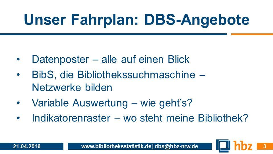 Unser Fahrplan: DBS-Angebote Datenposter – alle auf einen Blick BibS, die Bibliothekssuchmaschine – Netzwerke bilden Variable Auswertung – wie geht's?