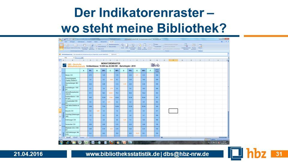 Der Indikatorenraster – wo steht meine Bibliothek? 21.04.2016 www.bibliotheksstatistik.de | dbs@hbz-nrw.de 31
