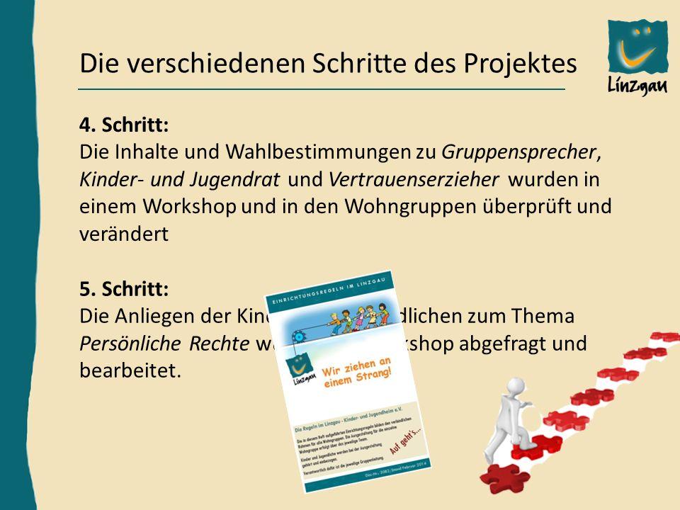 Hardy Frick, Bereichsleiter Außenstelle KN, h.frick@linzgau-kinder-jugendheim.de Die verschiedenen Schritte des Projektes 4.