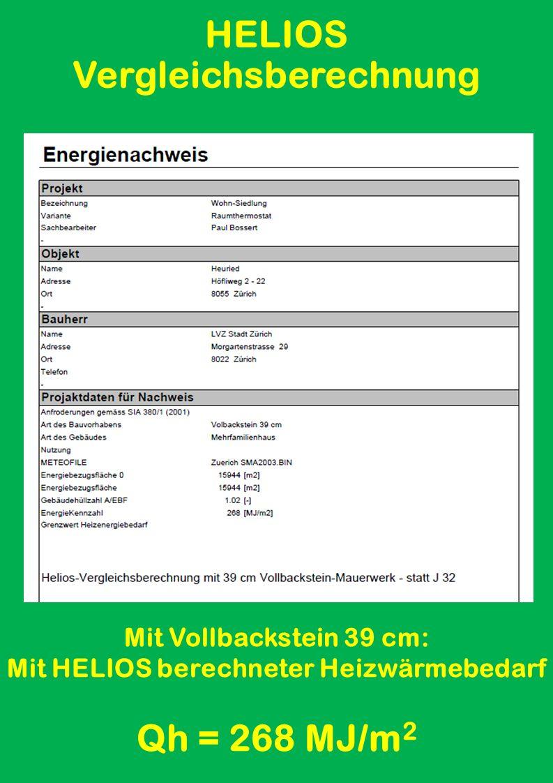 HELIOS Vergleichsberechnung Mit Backstein-Vormauerung: Mit HELIOS berechneter Heizwärmebedarf Qh = 244 MJ/m 2