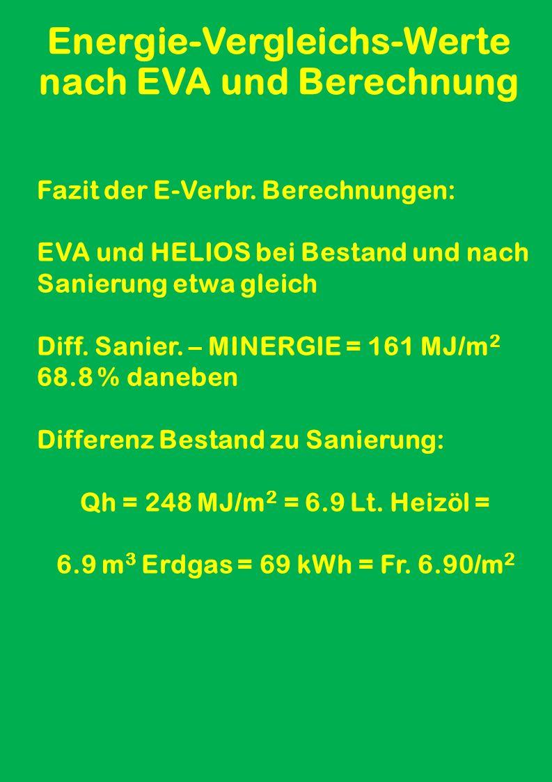 Energie-Vergleichs-Werte nach EVA und Berechnung E-Verbr.