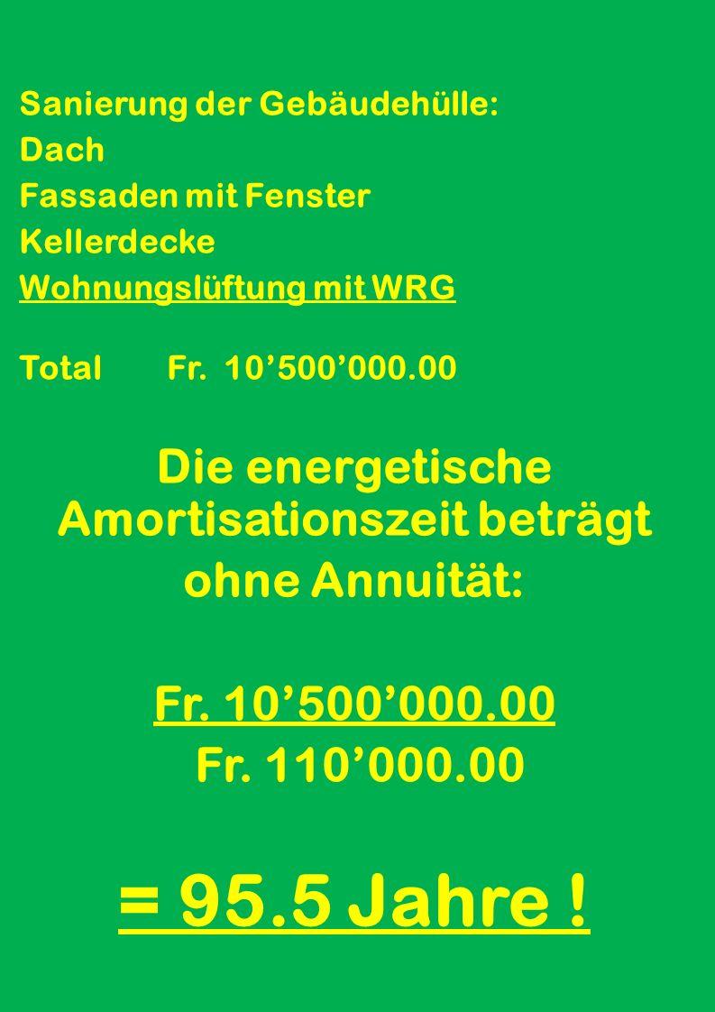 Kapitalwerte Jährliche Energieeinsparung: 15'944 m2 x Fr.