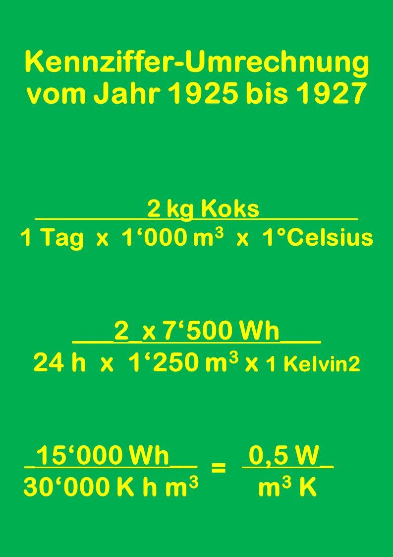 Die KENNZIFFER mit Koks von 1925 bis 1927