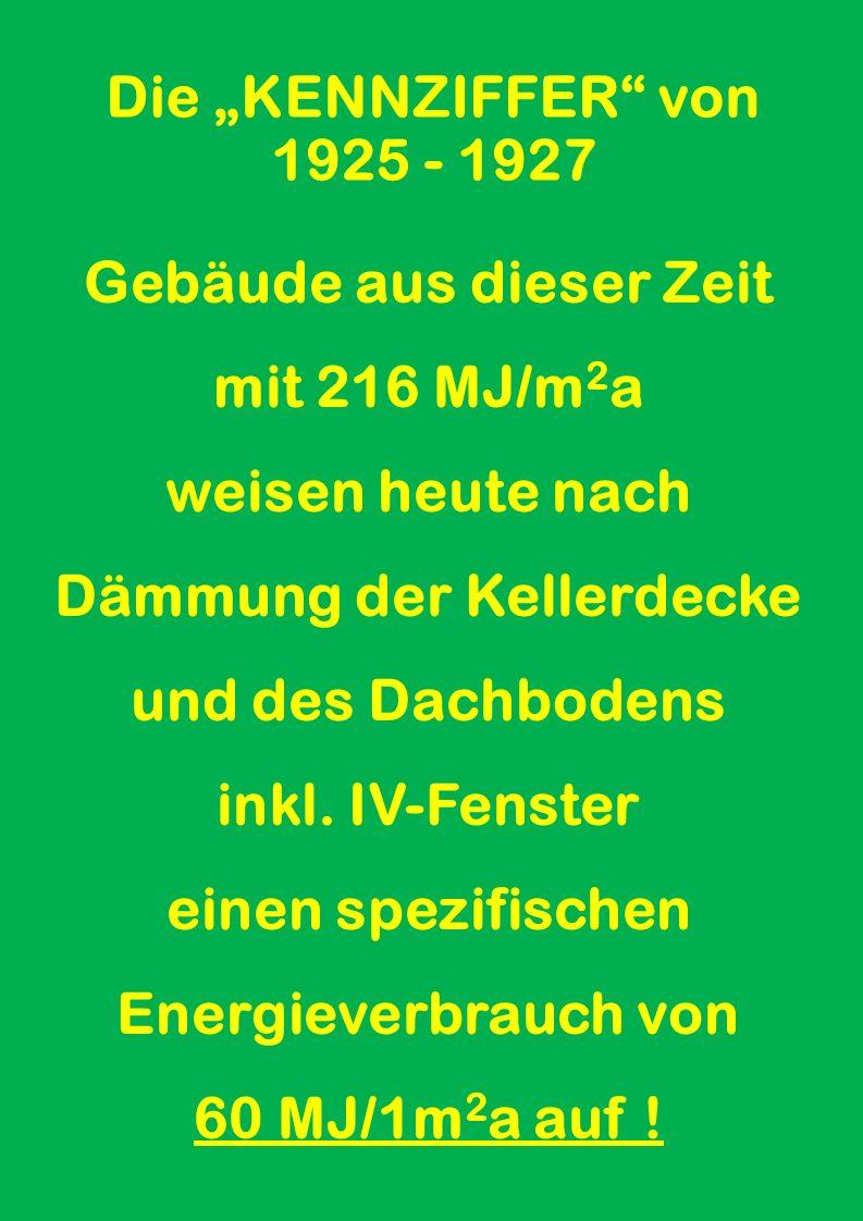 Der spezifische Energie- verbrauch von 1925 - 1927 0,5 W m 3 K x 80'000 Kh = 40 kWh m 3 Jahr = 4,0 Liter Oel/m 3 im Jahr = 4.0 m3 Gas /m3 im Jahr 0,48 alt ¦ Wirkungsgrad ¦ 0,95 neu 0,48 0,95 = 0,5 x 4,0 = 20 kWh/m 3 a = 60 kWh/m 2 a = 216 MJ/m 2 a unterhalb Grenzwert von 2005 = 288 MJ/m 2 a