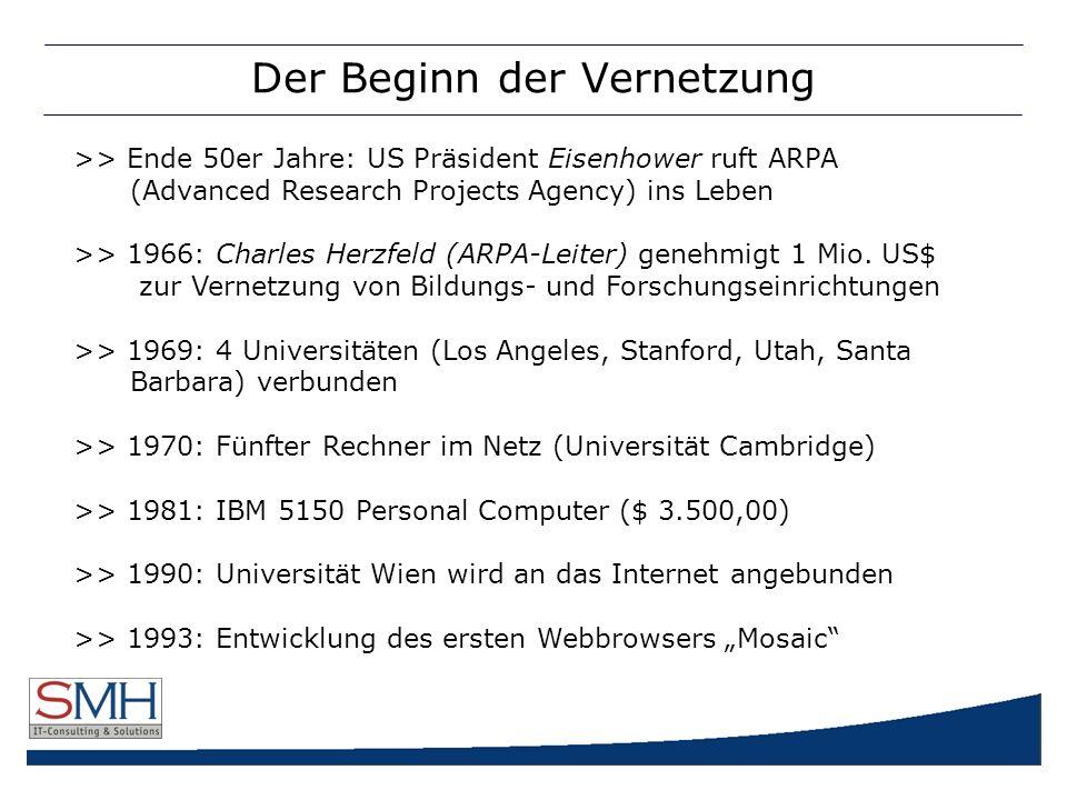 Der Beginn der Vernetzung >> Ende 50er Jahre: US Präsident Eisenhower ruft ARPA (Advanced Research Projects Agency) ins Leben >> 1966: Charles Herzfeld (ARPA-Leiter) genehmigt 1 Mio.