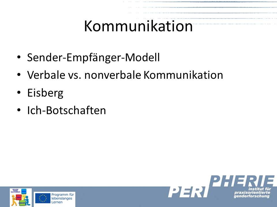 Kommunikation Sender-Empfänger-Modell Verbale vs. nonverbale Kommunikation Eisberg Ich-Botschaften