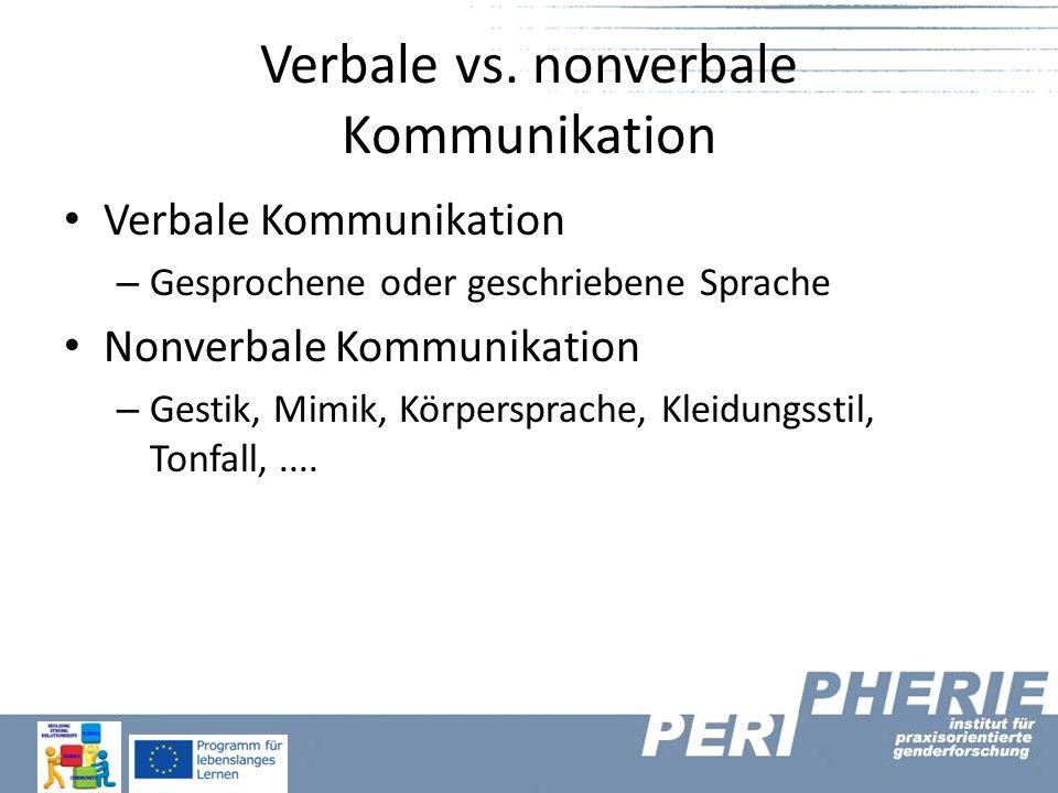 Verbale vs. nonverbale Kommunikation Verbale Kommunikation – Gesprochene oder geschriebene Sprache Nonverbale Kommunikation – Gestik, Mimik, Körperspr