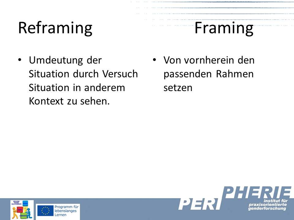 ReframingFraming Umdeutung der Situation durch Versuch Situation in anderem Kontext zu sehen. Von vornherein den passenden Rahmen setzen