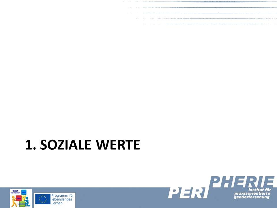 1. SOZIALE WERTE