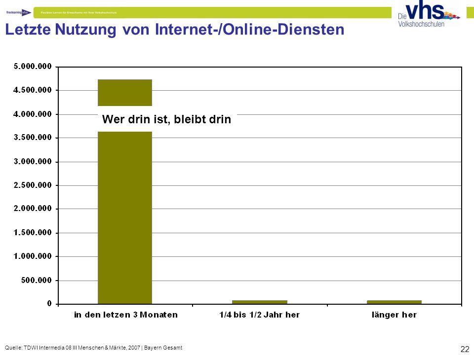 Quelle: TDWI Intermedia 08 III Menschen & Märkte, 2007 | Bayern Gesamt 22 Letzte Nutzung von Internet-/Online-Diensten Wer drin ist, bleibt drin