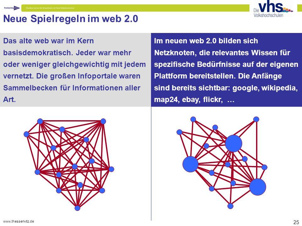 www.thessenvitz.de 25 Neue Spielregeln im web 2.0 Das alte web war im Kern basisdemokratisch.