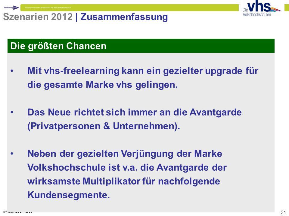 www.thessenvitz.de 31 Die größten RisikenDie größten Chancen Mit vhs-freelearning kann ein gezielter upgrade für die gesamte Marke vhs gelingen.