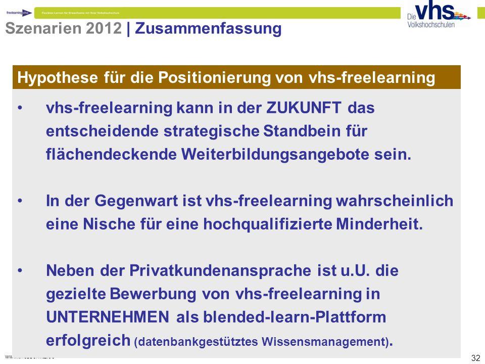 www.thessenvitz.de 32 Die größten ChancenHypothese für die Positionierung von vhs-freelearning vhs-freelearning kann in der ZUKUNFT das entscheidende strategische Standbein für flächendeckende Weiterbildungsangebote sein.