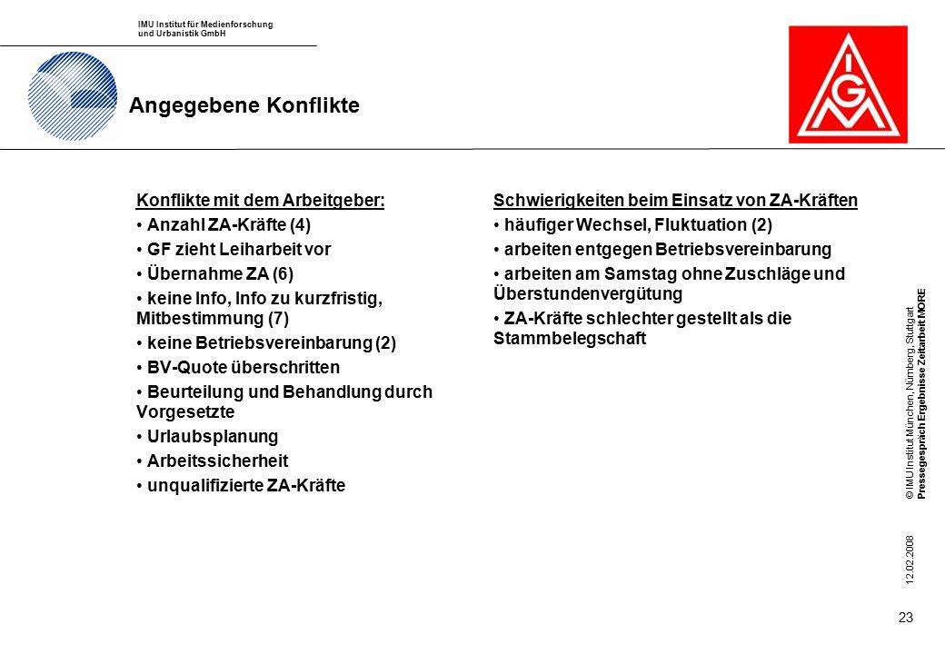 IMU Institut für Medienforschung und Urbanistik GmbH © IMU Institut München, Nürnberg, StuttgartPressegespräch Ergebnisse Zeitarbeit MORE 12.02.2008 23 Angegebene Konflikte Konflikte mit dem Arbeitgeber: Anzahl ZA-Kräfte (4) GF zieht Leiharbeit vor Übernahme ZA (6) keine Info, Info zu kurzfristig, Mitbestimmung (7) keine Betriebsvereinbarung (2) BV-Quote überschritten Beurteilung und Behandlung durch Vorgesetzte Urlaubsplanung Arbeitssicherheit unqualifizierte ZA-Kräfte Schwierigkeiten beim Einsatz von ZA-Kräften häufiger Wechsel, Fluktuation (2) arbeiten entgegen Betriebsvereinbarung arbeiten am Samstag ohne Zuschläge und Überstundenvergütung ZA-Kräfte schlechter gestellt als die Stammbelegschaft