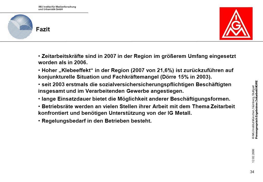 IMU Institut für Medienforschung und Urbanistik GmbH © IMU Institut München, Nürnberg, StuttgartPressegespräch Ergebnisse Zeitarbeit MORE 12.02.2008 34 Fazit Zeitarbeitskräfte sind in 2007 in der Region im größerem Umfang eingesetzt worden als in 2006.