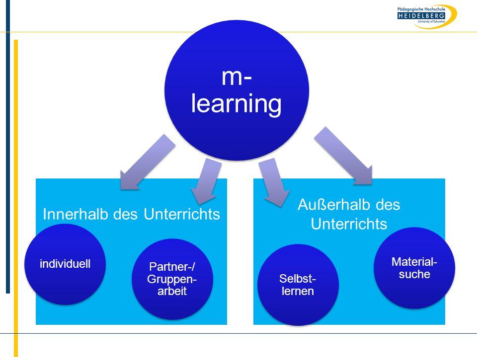 Name Innerhalb des Unterrichts Außerhalb des Unterrichts m- learning Selbst- lernen Material- suche Partner-/ Gruppen- arbeit individuell