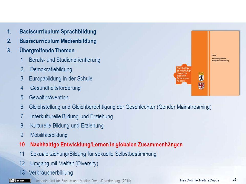 Landesinstitut für Schule und Medien Berlin-Brandenburg (2016) Ines Dohnke, Nadine Düppe 1.Basiscurriculum Sprachbildung 2.Basiscurriculum Medienbildu