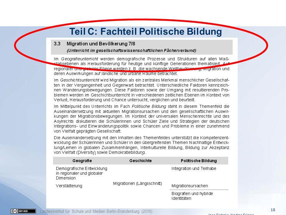 Landesinstitut für Schule und Medien Berlin-Brandenburg (2016) Teil C: Fachteil Politische Bildung Ines Dohnke, Nadine Düppe 18