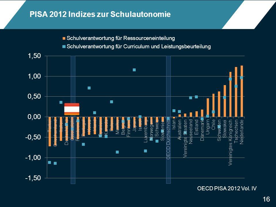 16 PISA 2012 Indizes zur Schulautonomie OECD PISA 2012 Vol. IV