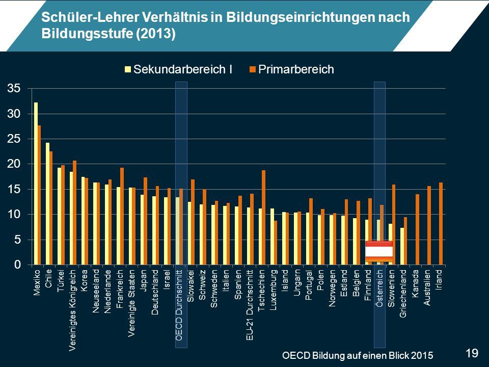 19 Schüler-Lehrer Verhältnis in Bildungseinrichtungen nach Bildungsstufe (2013) OECD Bildung auf einen Blick 2015