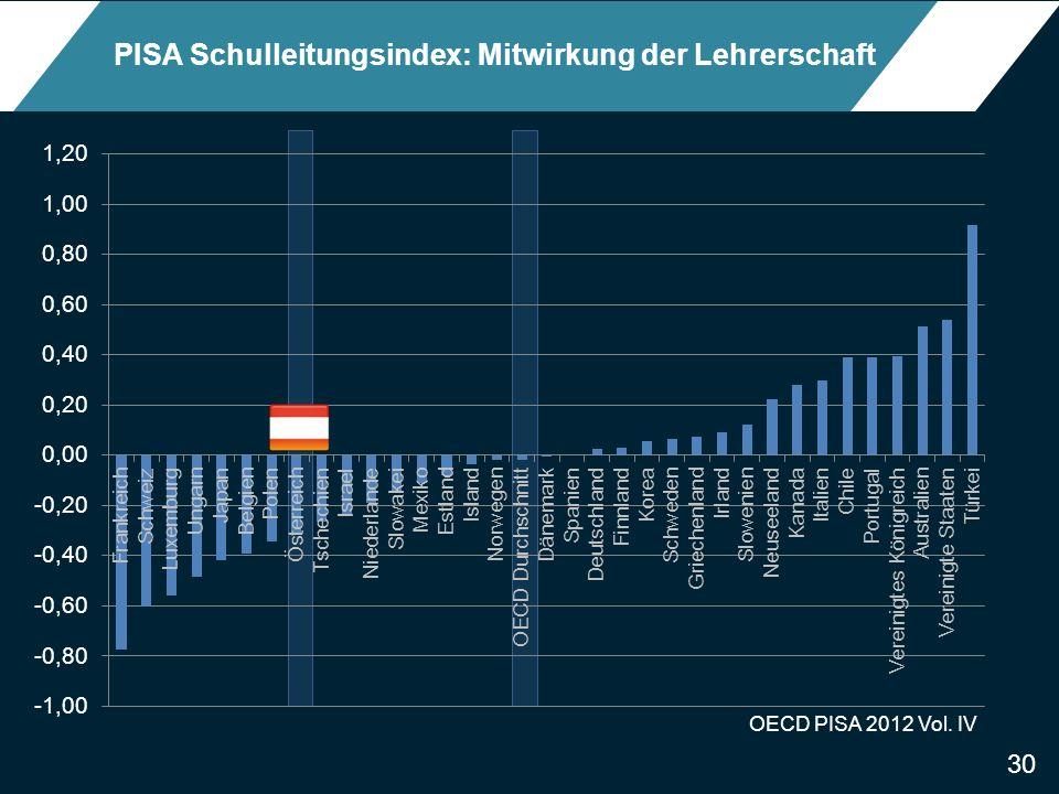 30 PISA Schulleitungsindex: Mitwirkung der Lehrerschaft OECD PISA 2012 Vol. IV