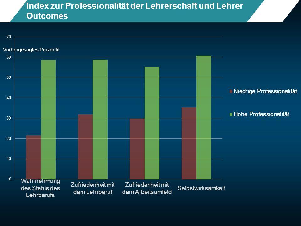 Index zur Professionalität der Lehrerschaft und Lehrer Outcomes Wahrnehmung des Status des Lehrberufs Zufriedenheit mit dem Lehrberuf Zufriedenheit mit dem Arbeitsumfeld Selbstwirksamkeit Vorhergesagtes Perzentil