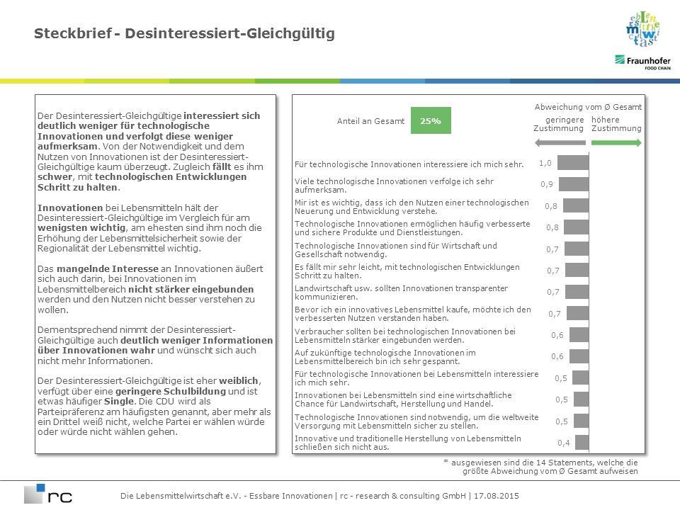 Die Lebensmittelwirtschaft e.V. - Essbare Innovationen | rc - research & consulting GmbH | 17.08.2015 Für technologische Innovationen interessiere ich