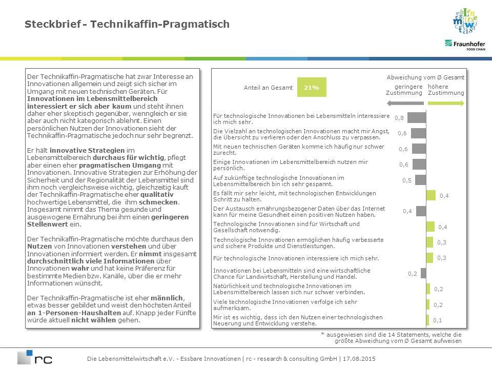 Die Lebensmittelwirtschaft e.V. - Essbare Innovationen | rc - research & consulting GmbH | 17.08.2015 Für technologische Innovationen bei Lebensmittel