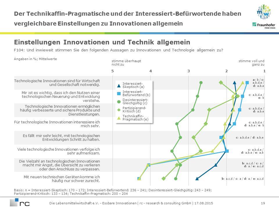 Die Lebensmittelwirtschaft e.V. - Essbare Innovationen | rc - research & consulting GmbH | 17.08.2015 Angaben in %; Mittelwerte Technologische Innovat
