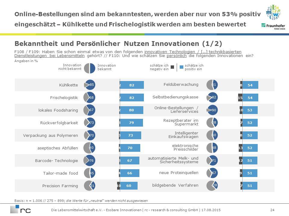 Die Lebensmittelwirtschaft e.V. - Essbare Innovationen | rc - research & consulting GmbH | 17.08.2015 Angaben in % Kühlkette Feldüberwachung Frischelo