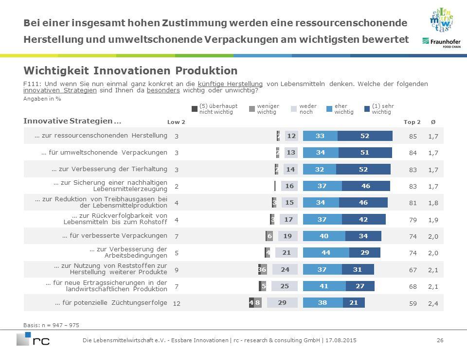 Die Lebensmittelwirtschaft e.V. - Essbare Innovationen | rc - research & consulting GmbH | 17.08.2015 Angaben in % … zur ressourcenschonenden Herstell