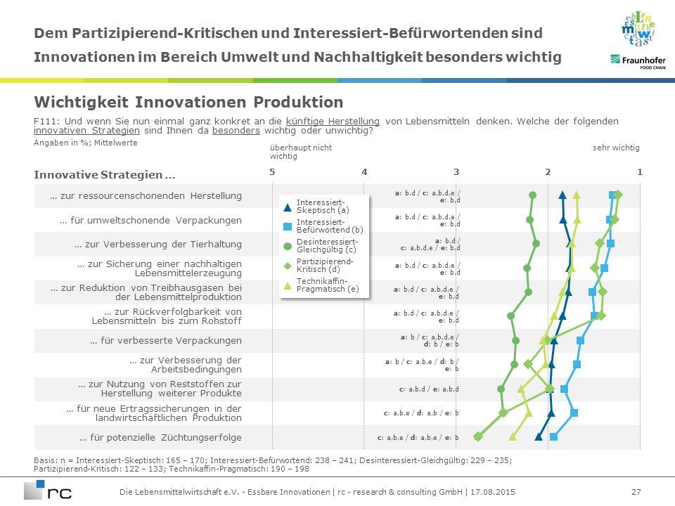 Die Lebensmittelwirtschaft e.V. - Essbare Innovationen | rc - research & consulting GmbH | 17.08.2015 Angaben in %; Mittelwerte … zur ressourcenschone