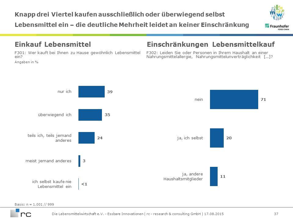 Die Lebensmittelwirtschaft e.V. - Essbare Innovationen | rc - research & consulting GmbH | 17.08.2015 Angaben in % Knapp drei Viertel kaufen ausschlie