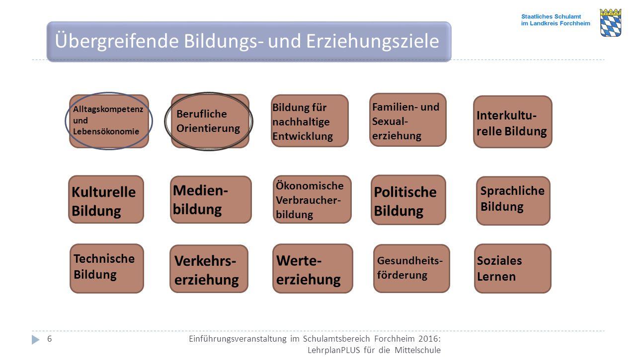 Der LehrplanPLUS in der Mittelschule – Bildungs- und Erziehungsauftrag Einführungsveranstaltung im Schulamtsbereich Forchheim 2016: LehrplanPLUS für die Mittelschule 17 Kompetenzorientierter Unterricht