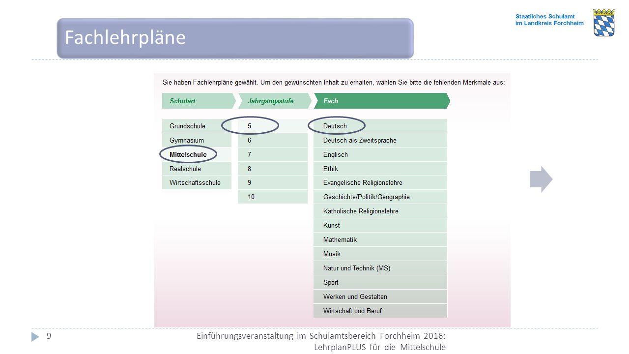 Einführungsveranstaltung im Schulamtsbereich Forchheim 2016: LehrplanPLUS für die Mittelschule 9 Fachlehrpläne