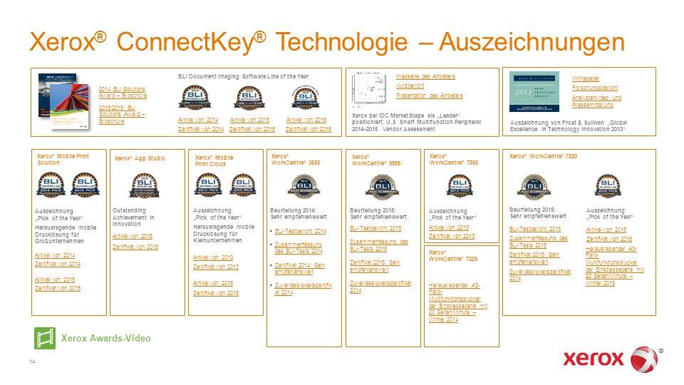 Xerox ® ConnectKey ® Technologie – Auszeichnungen 14 Xerox ® App Studio Outstanding Achievement in Innovation Artikel von 2015 Zertifikat von 2015 Xer