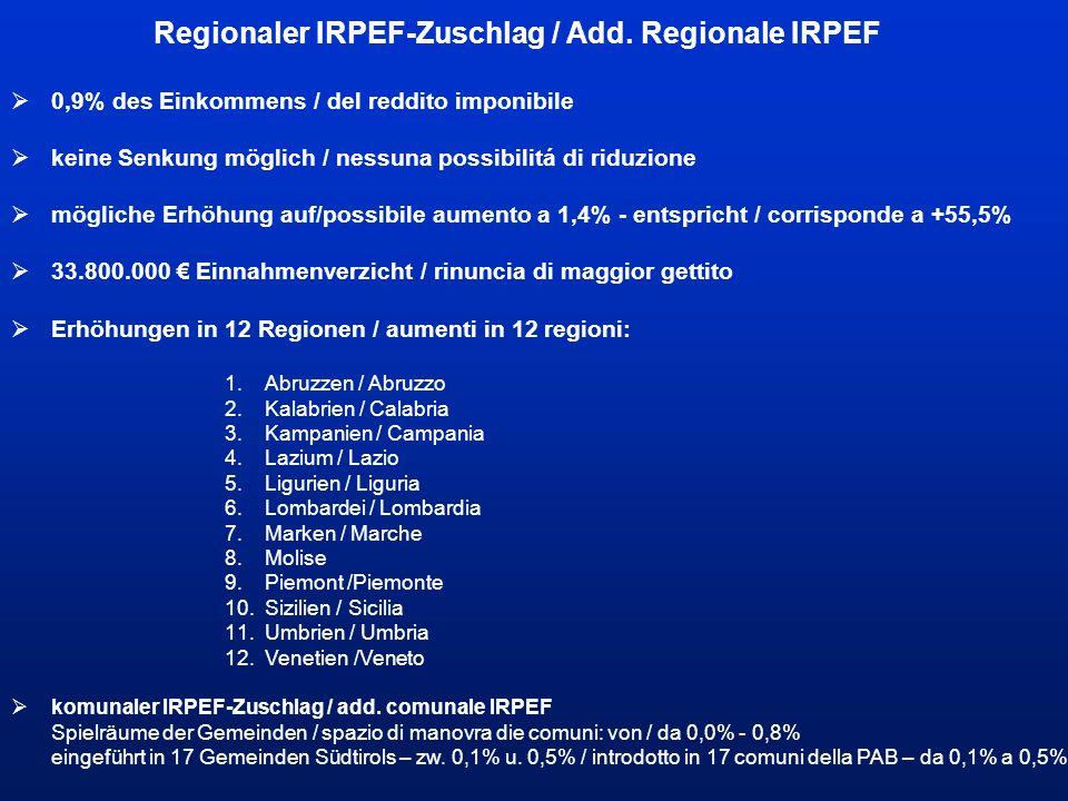  Tarife nach Euroklasse und KW / tariffe con riferimento alle classi di euro e KW  +/- 10% Spielraum / spazio di manovra  entspricht / corrisponde a +/- 5.000.000 €  Wahl zugunsten ökologischer Steuerbefreiungen / scelta a favore di esenzioni ecologiche = Einnahmenverzicht im Ausmaß von / rinuncia a entrate per 11,8%  Erhöhungen in 8 Regionen / aumenti in 8 regioni: 1.Abruzzen / Abruzzo 2.Kalabrien / Calabria 3.Kampanien / Campania 4.Ligurien / Liguria 5.Marken / Marche 6.Molise 7.Venetien /Veneto 8.Toskana KFZ-Steuer / tassa automobilitstica Art der Befreiung tipo esenzione 2007 Anzahl Befreiungen nr.